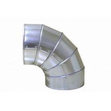 Оболочки металичиские